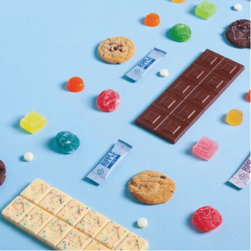 Consuming edibles